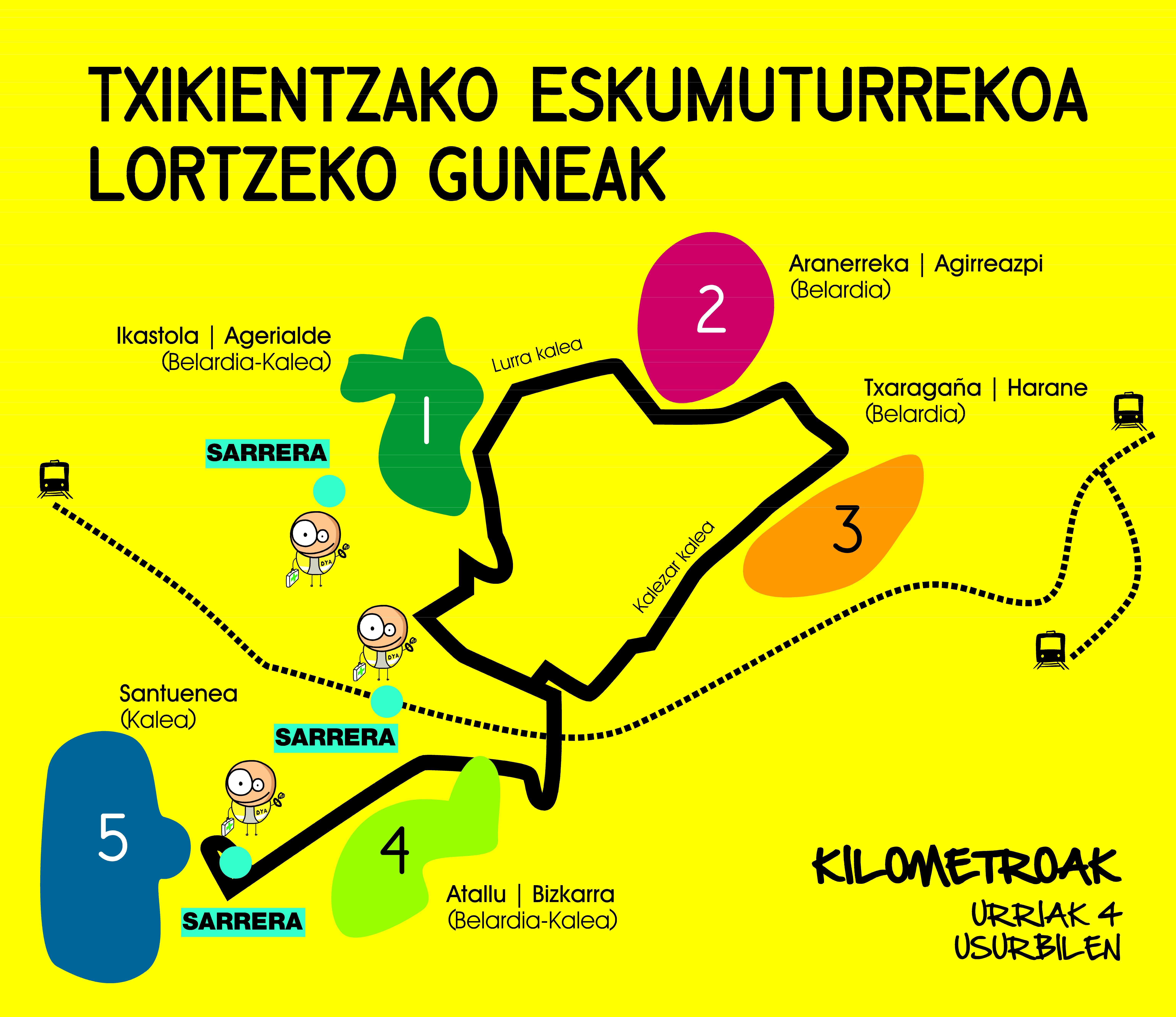 Mapa localización pulseras