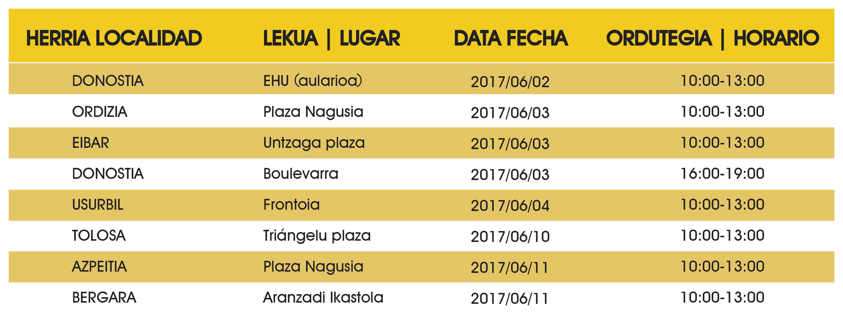 Tabla-localizaciones_sin-hondarribia_MIX-Total_2