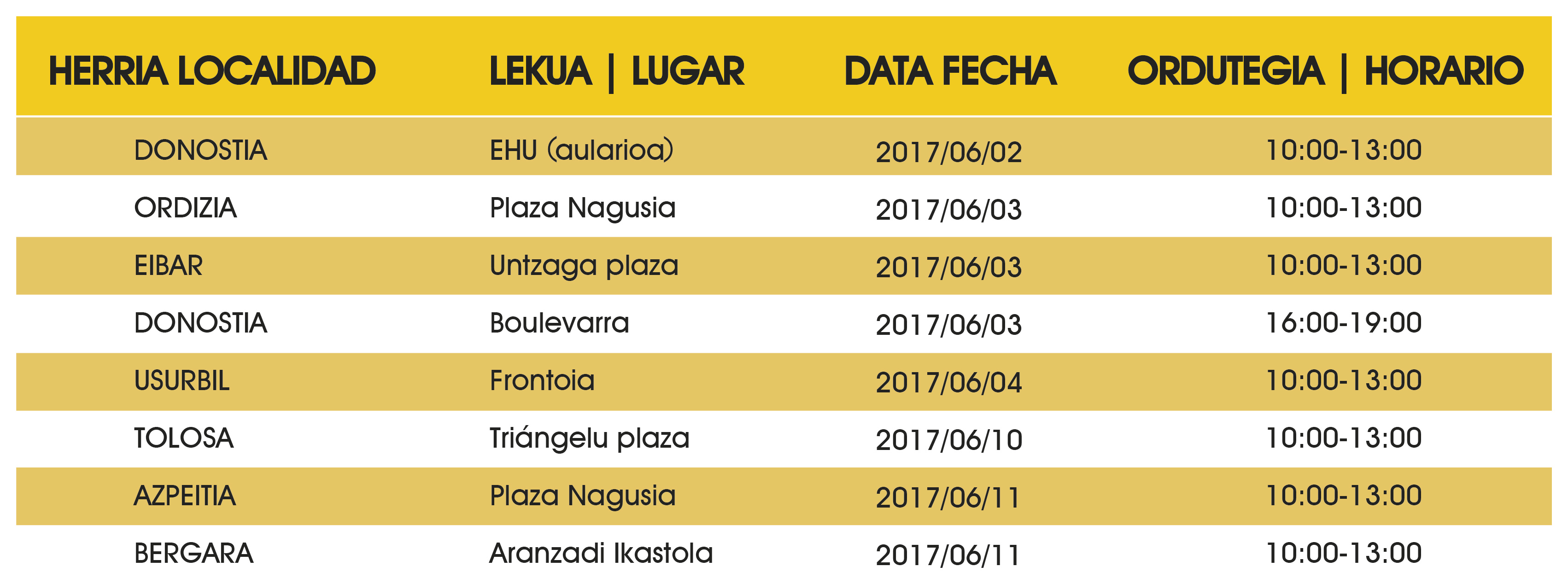Tabla-localizaciones_sin-hondarribia_MIX-Total_2